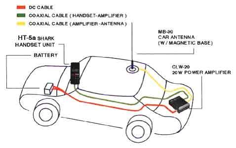 Блок усилителя CLW-20;